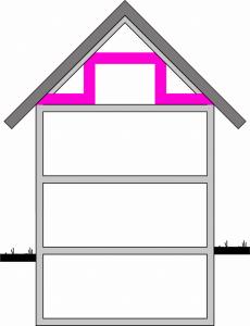 Lage der Dämmschicht bei einem Dachgeschossausbau
