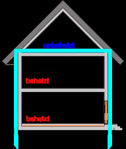 loesung_fehlende_daemmung_dachkasten