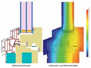 Wichtig bei der Fensterauswahl: energiesparende Rahmen (Miratherm)