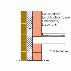 Kerndämmung von mehrschaligem Mauerwerk
