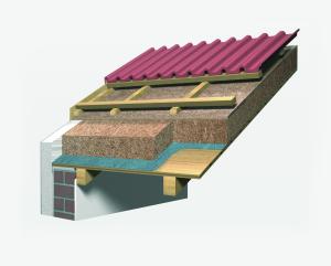 Aufsparrendämmung mit Holzfaserdämmplatte