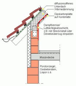 Ausführung der Luftdichtheit im ausgebauten Dachgeschoss, verputzt