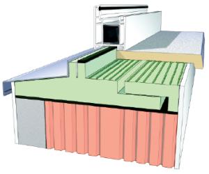Fensterbankformteil zur Vermeidung einer Wärmebrücke, Abb.: Illbruck